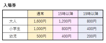 長島スパーランドの入場券 料金