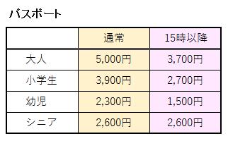 長島スパーランドのパスポート 料金