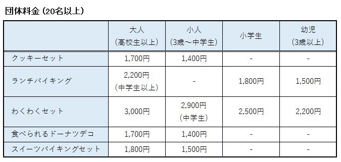お菓子の城の団体料金(20名以上)