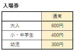 日本モンキーセンターの入場料