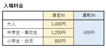 大須スケートリンクの入場料金
