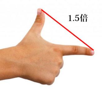 親指と人差し指の距離