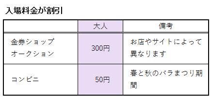 066-入場料金が割引