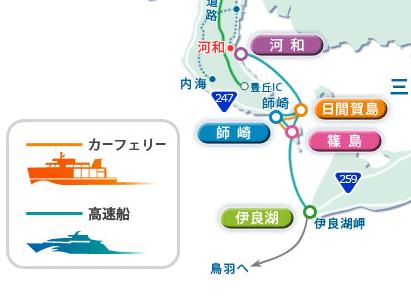 フェリーの航路図
