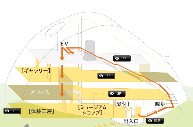 モザイクタイルミュージアムのフロアマップ