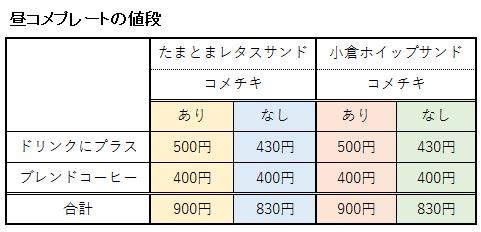 昼コメプレートの値段表