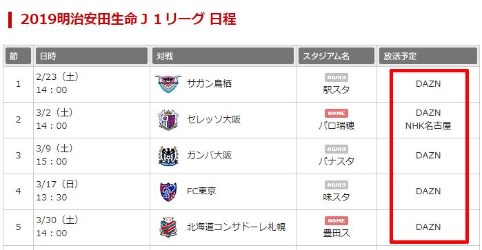 2019年の名古屋グランパスのJリーグ日程01