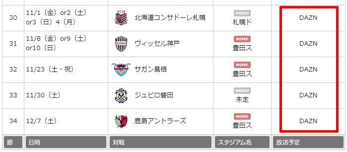 2019年の名古屋グランパスのJリーグ日程02