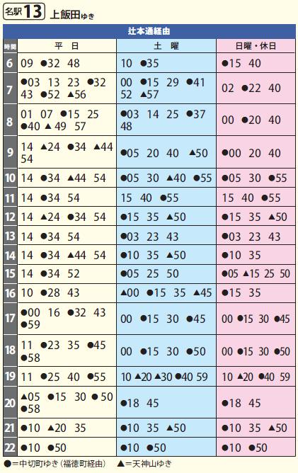 「名駅13」の名古屋駅発の時刻表