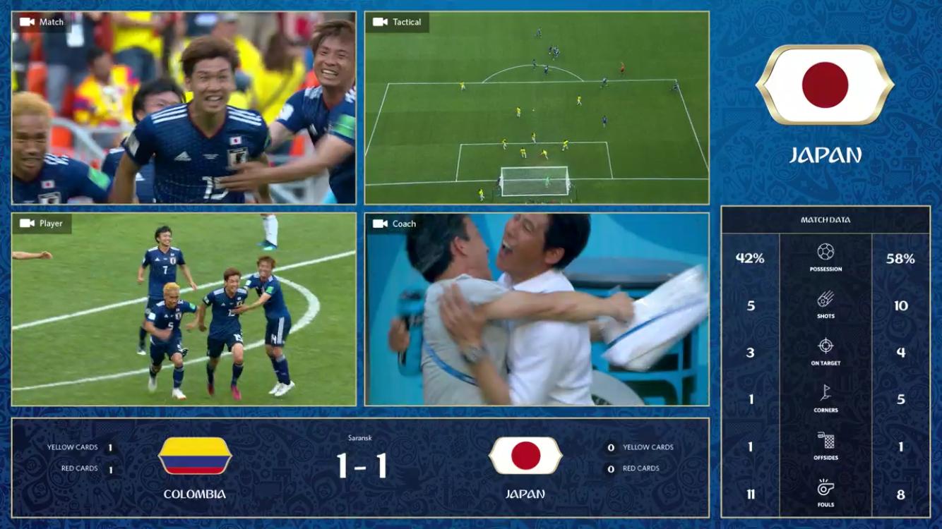 日本側の4分割